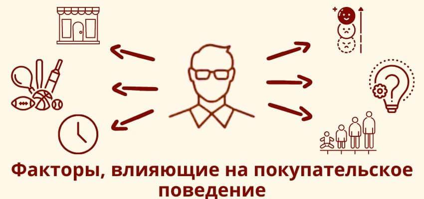 Факторы, влияющие на покупательское поведение